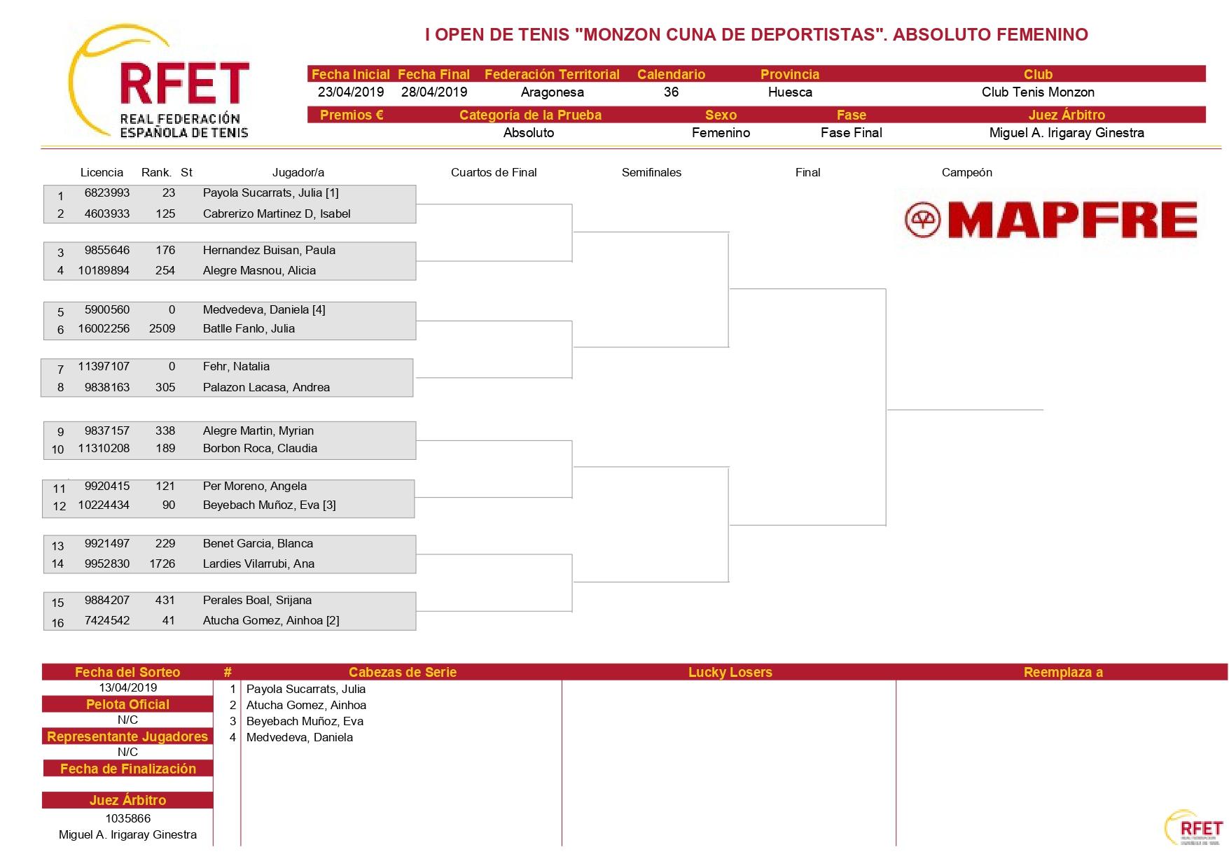 Cuadro I Open de tenis Monzón Cuna de Deportistas